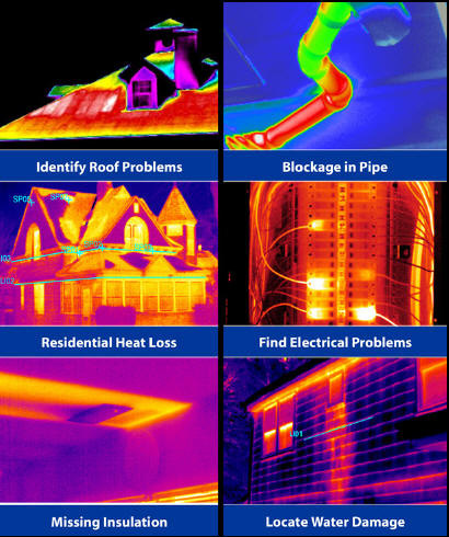 Thermal Camera Serivces Rickmansworth